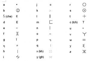 Amazigh : L'écriture  tifinagh