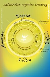 Amazigh: apprendre le  calendrier en tamazight